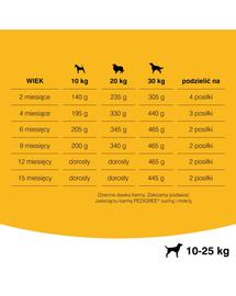 PEDIGREE Junior talie medie 3 x 2.6 kg