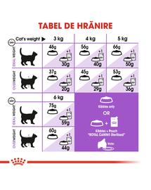 Royal Canin Sterilised 7+ hrana uscata pisica sterilizata senior, 400 g