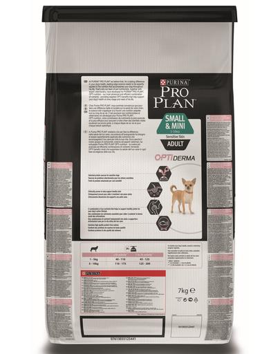 PURINA pro PLAN SMALL & MINI ADULT Sensitive Skin 7kg