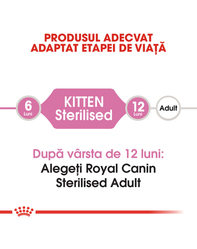 Royal Canin Kitten Sterilised hrana uscata pisica sterilizata junior, 400 g