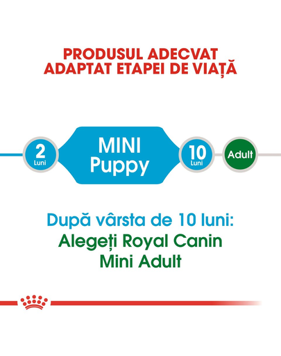 Royal Canin Mini Puppy hrana uscata caine junior, 2 kg
