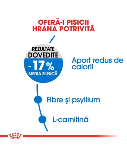 Royal Canin Light Weight Care Hrană Uscată Pisică 2 kg