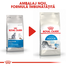 Royal Canin Indoor Adult hrana uscata pisica de interior, 10 kg