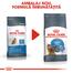 Royal Canin Light Weight Care Adult  hrana uscata pisica limitarea cresterii in greutate, 400 g