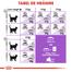 Royal Canin Sterilised Hrană Uscată Pisică 2 kg